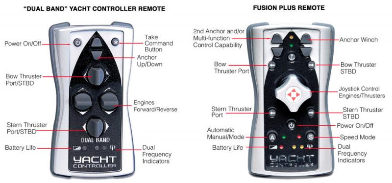 Dual Band Yacht Controller