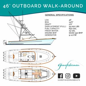46' Outboard Walk-Around