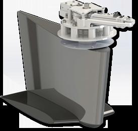 TRAC Digital Stabilizers   ABT-TRAC