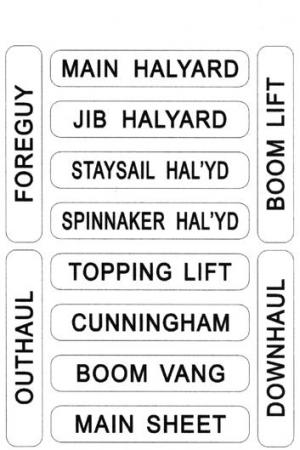 Equipment & Usage Labels