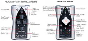 Dual Band Yacht Controller - Remote Control for Your Yacht